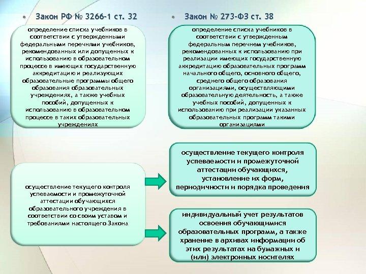 • Закон РФ № 3266 -1 ст. 32 определение списка учебников в соответствии