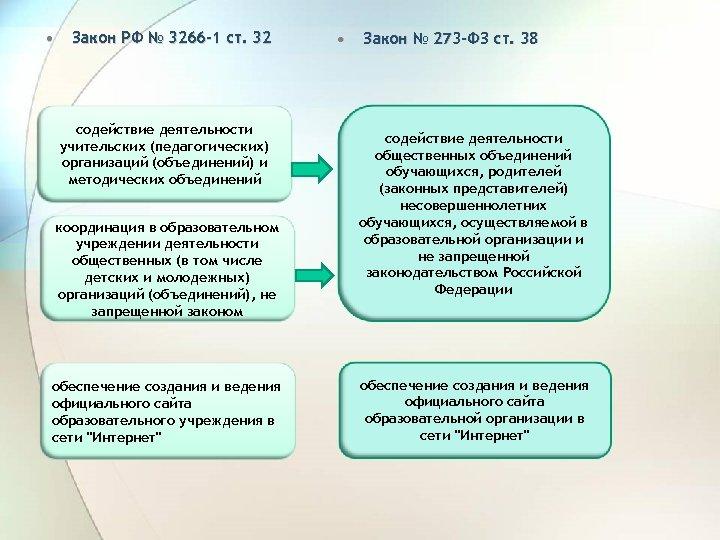 • Закон РФ № 3266 -1 ст. 32 содействие деятельности учительских (педагогических) организаций