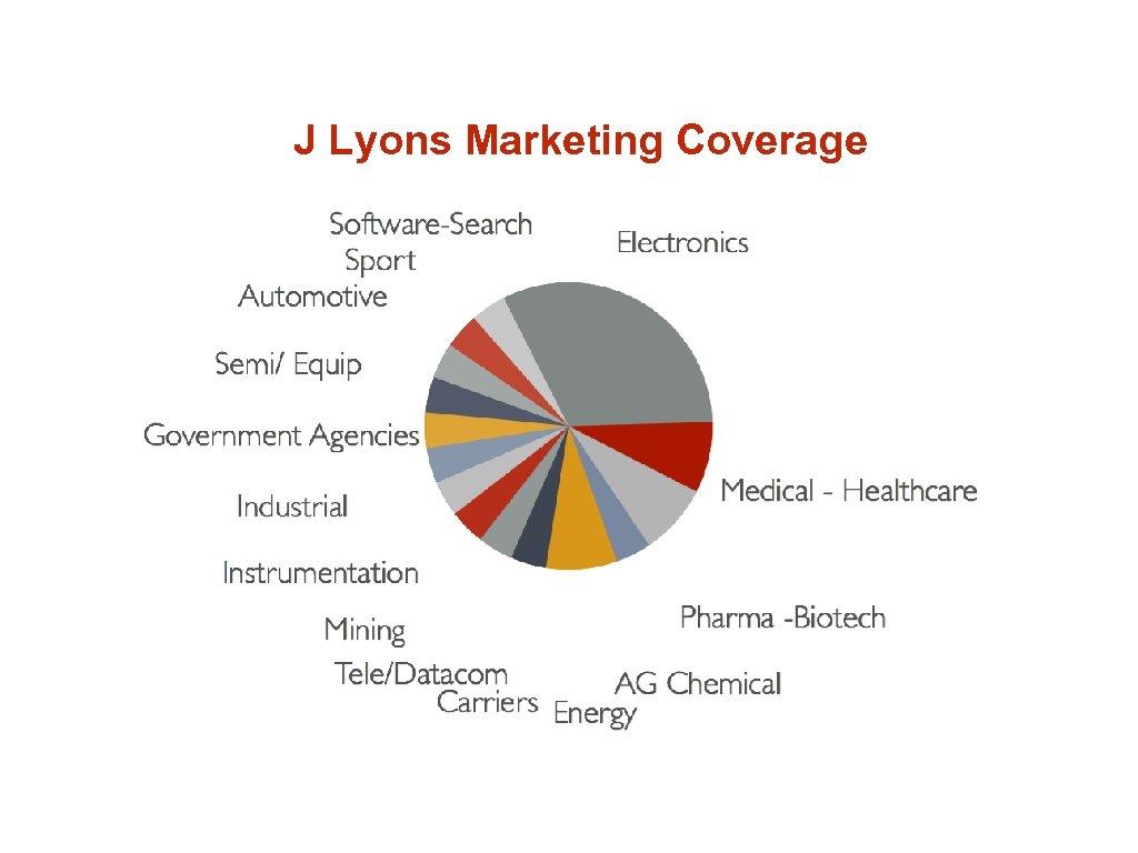 J Lyons Marketing Coverage J
