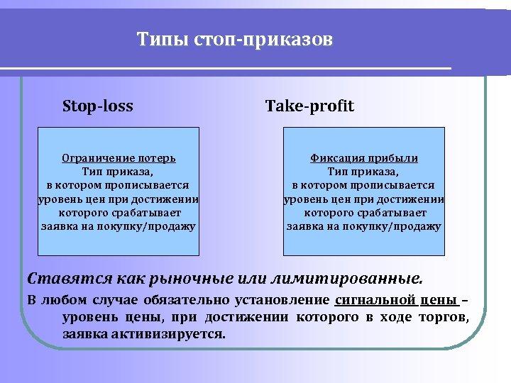 Типы стоп-приказов Stop-loss Ограничение потерь Тип приказа, в котором прописывается уровень цен при достижении
