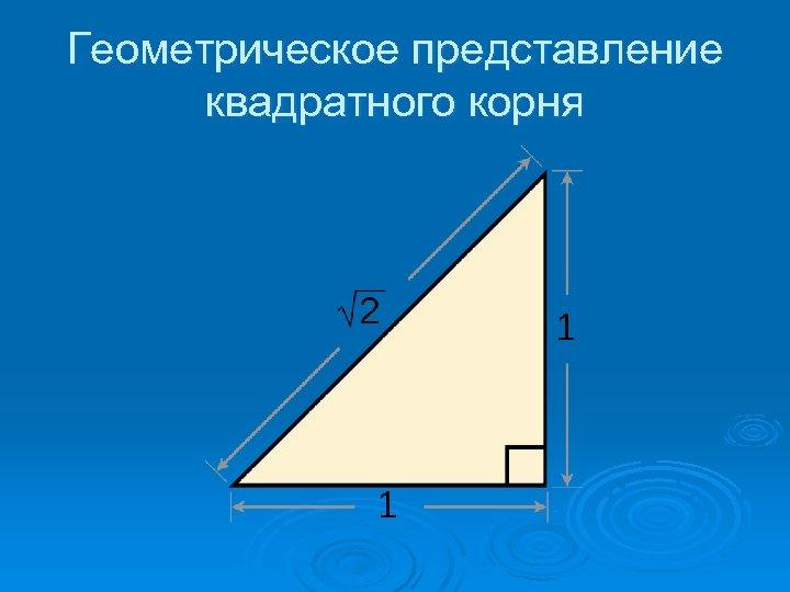 Геометрическое представление квадратного корня