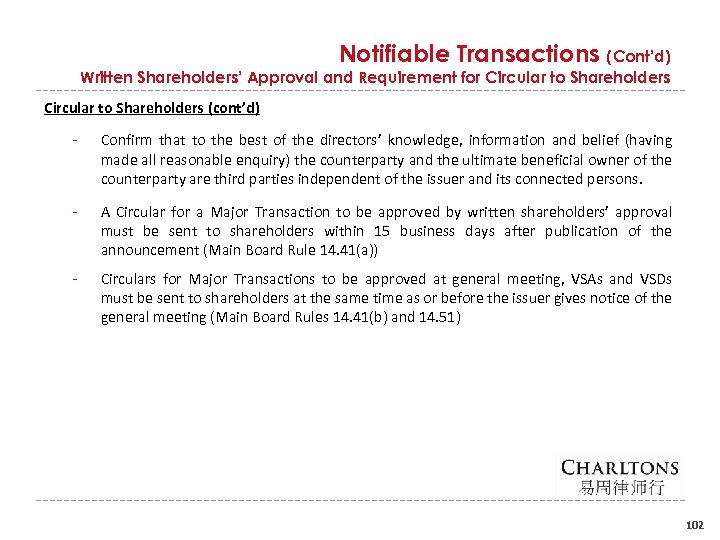 Notifiable Transactions (Cont'd) Written Shareholders' Approval and Requirement for Circular to Shareholders (cont'd) Confirm