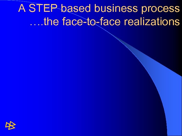 A STEP based business process …. the face-to-face realizations