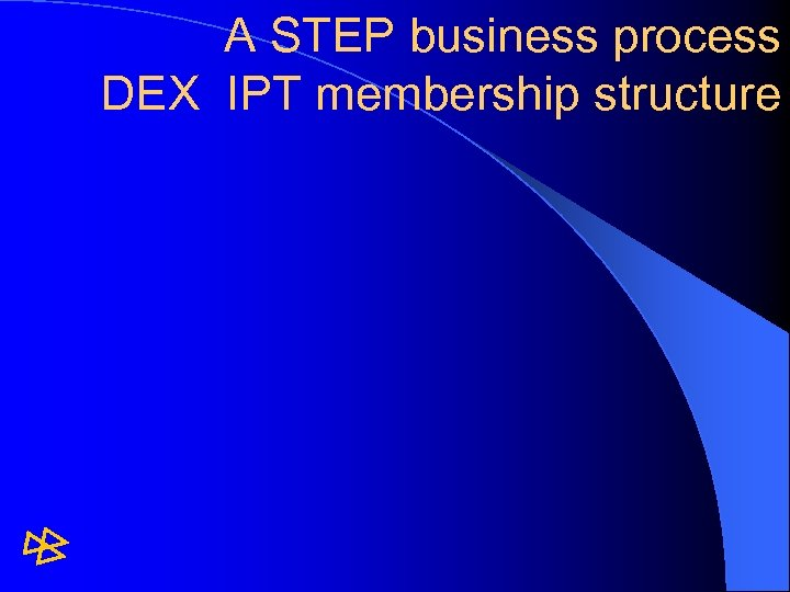 A STEP business process DEX IPT membership structure