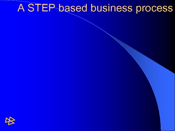 A STEP based business process