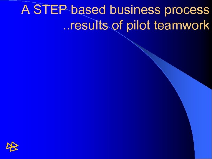 A STEP based business process. . results of pilot teamwork