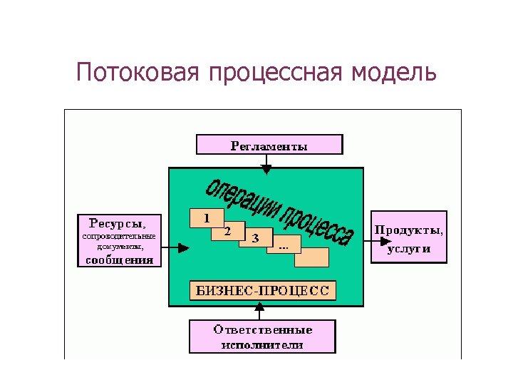 Потоковая процессная модель