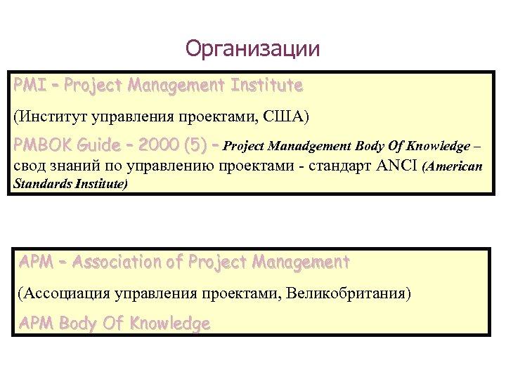 Организации PMI – Project Management Institute (Институт управления проектами, США) PMBOK Guide – 2000