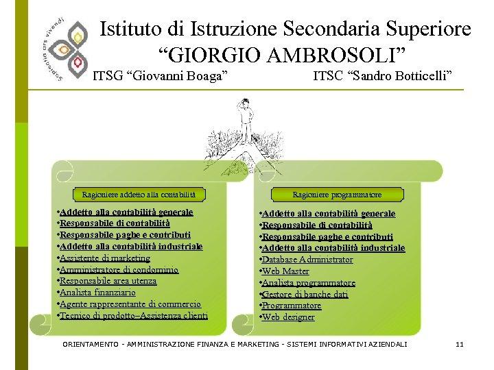 """Istituto di Istruzione Secondaria Superiore """"GIORGIO AMBROSOLI"""" ITSG """"Giovanni Boaga"""" Ragioniere addetto alla contabilità"""