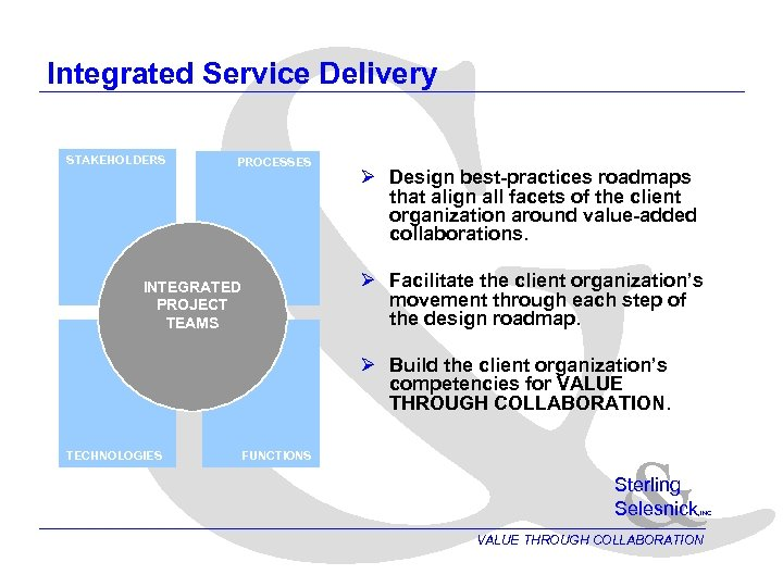 & Integrated Service Delivery STAKEHOLDERS PROCESSES Ø Design best-practices roadmaps that align all facets