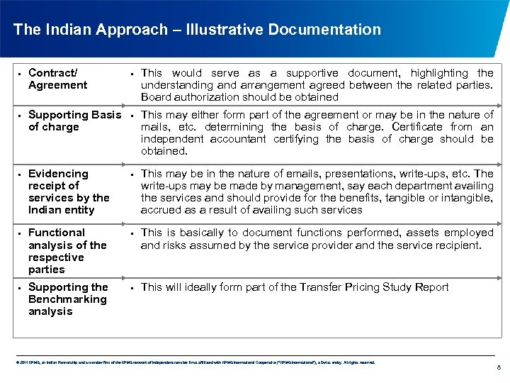 The Indian Approach – Illustrative Documentation • • • Contract/ Agreement Supporting Basis of