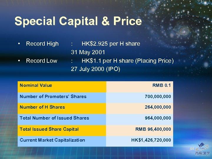 Стоимость Hshare
