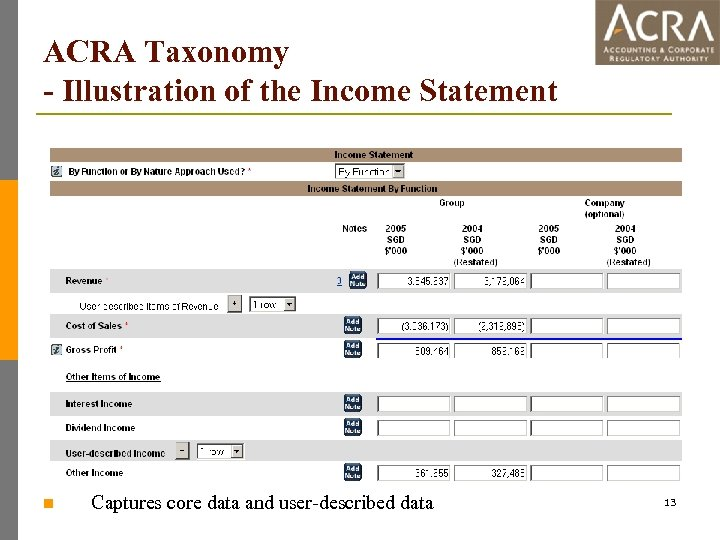 ACRA Taxonomy - Illustration of the Income Statement n Captures core data and user-described