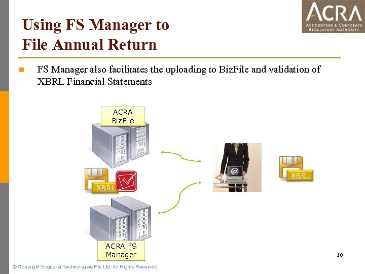 Using FS Manager to File Annual Return n FS Manager also facilitates the uploading