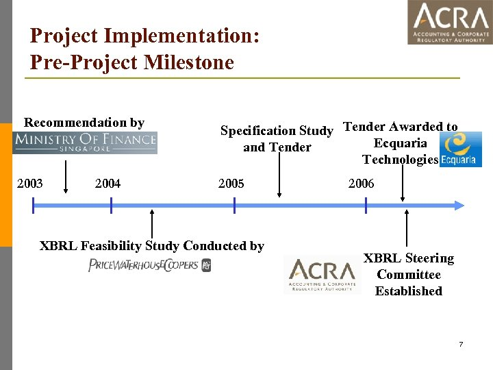 Project Implementation: Pre-Project Milestone Recommendation by 2003 2004 Specification Study Tender Awarded to Ecquaria