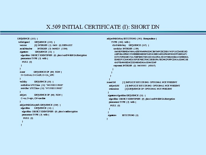 X. 509 INITIAL CERTIFICATE (I): SHORT DN SEQUENCE (331) { to. Be. Signed SEQUENCE