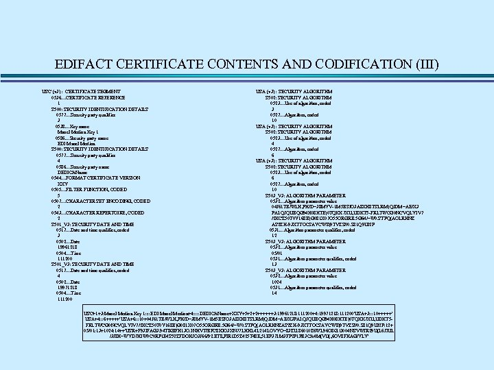 EDIFACT CERTIFICATE CONTENTS AND CODIFICATION (III) USC (v 3) : CERTIFICATE SEGMENT 0536. .