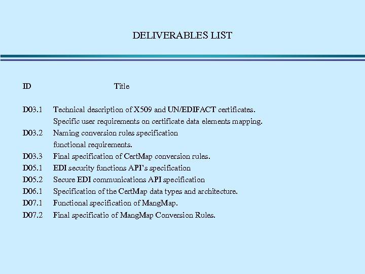 DELIVERABLES LIST ID D 03. 1 D 03. 2 D 03. 3 D 05.