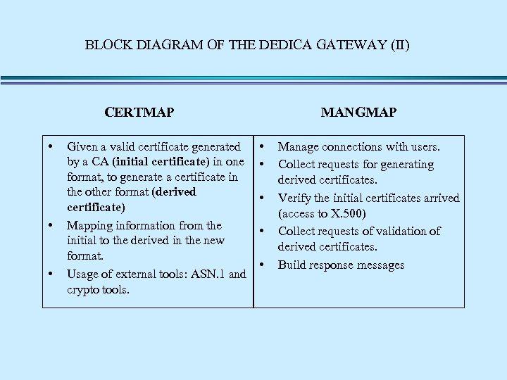 BLOCK DIAGRAM OF THE DEDICA GATEWAY (II) CERTMAP • • • Given a valid
