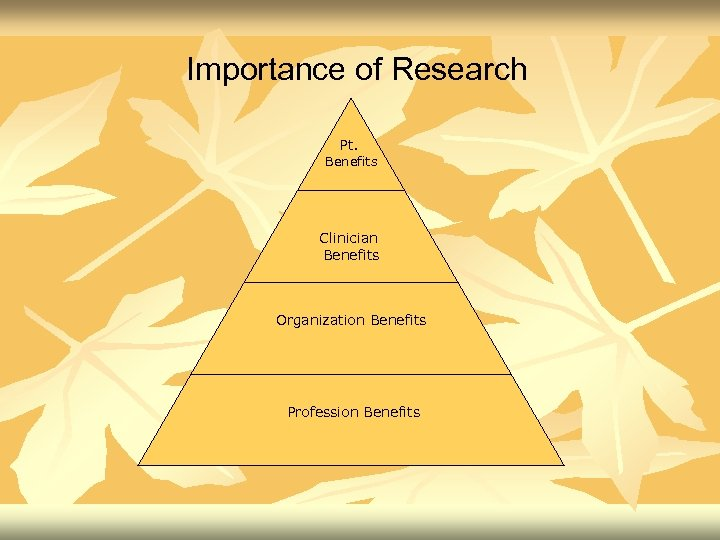 Importance of Research Pt. Benefits Clinician Benefits Organization Benefits Profession Benefits