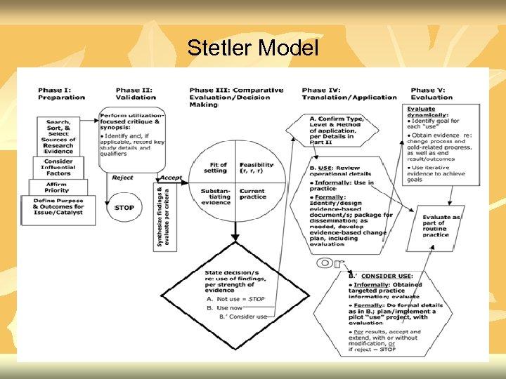 Stetler Model