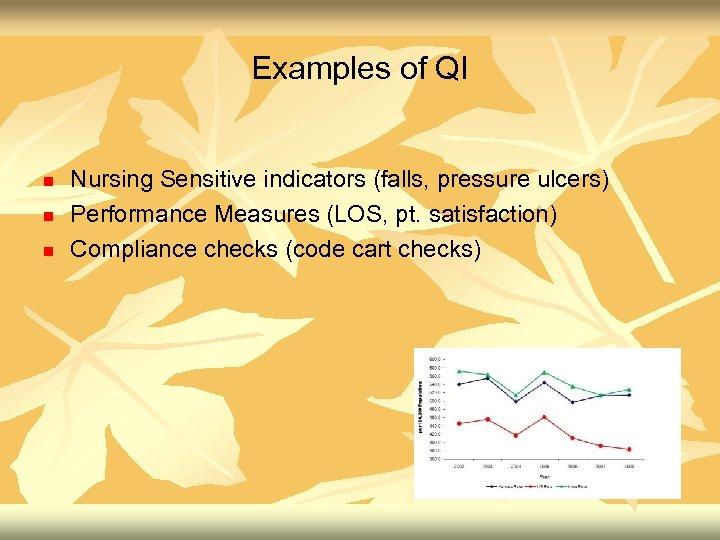 Examples of QI n n n Nursing Sensitive indicators (falls, pressure ulcers) Performance Measures