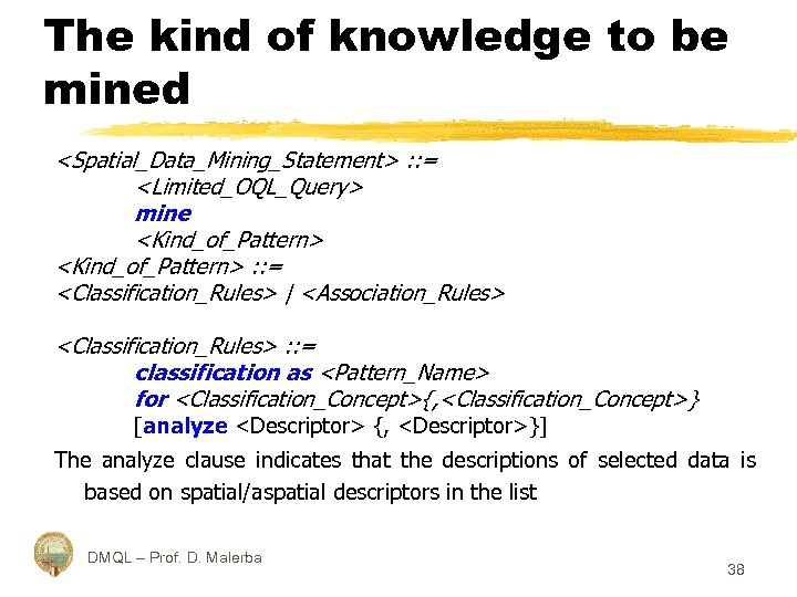 The kind of knowledge to be mined <Spatial_Data_Mining_Statement> : : = <Limited_OQL_Query> mine <Kind_of_Pattern>