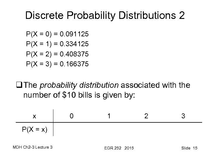 Discrete Probability Distributions 2 P(X = 0) = 0. 091125 P(X = 1) =