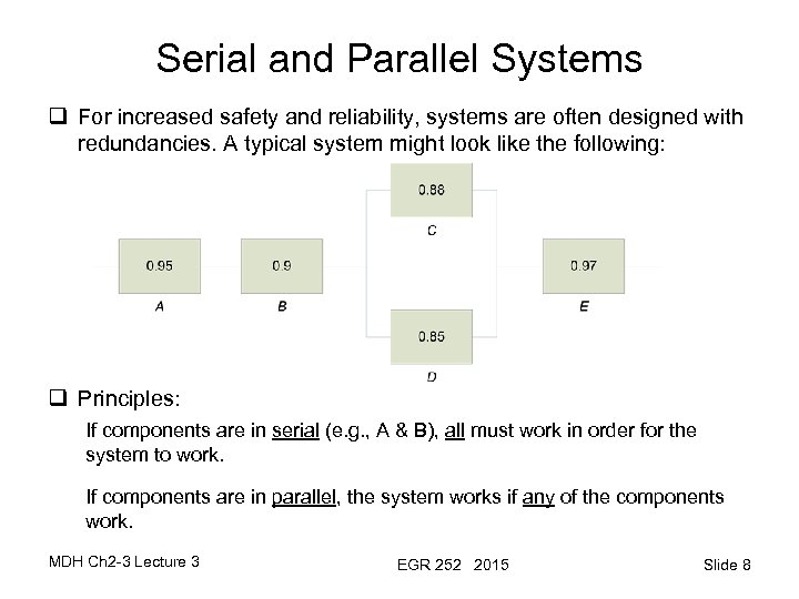 Serial and Parallel Systems q For increased safety and reliability, systems are often designed