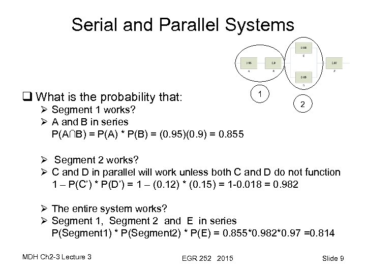 Serial and Parallel Systems q What is the probability that: Ø Segment 1 works?