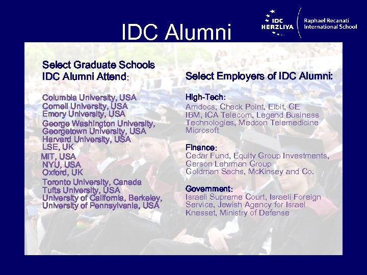 IDC Alumni Select Graduate Schools IDC Alumni Attend: Columbia University, USA Cornell University, USA
