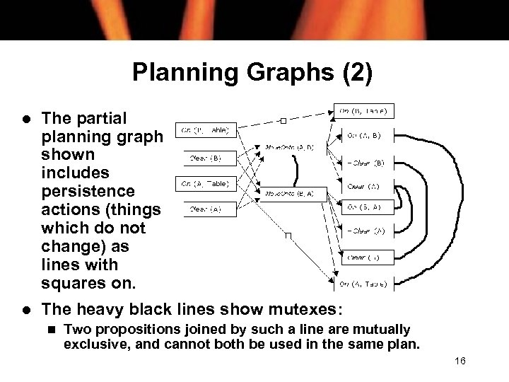Planning Graphs (2) l The partial planning graph shown includes persistence actions (things which