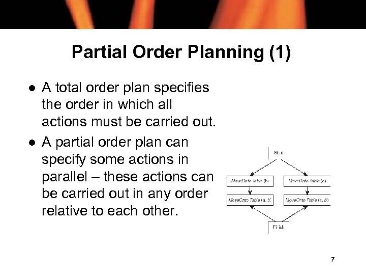 Partial Order Planning (1) l l A total order plan specifies the order in