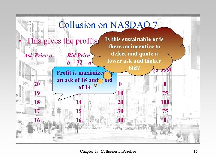 Collusion on NASDAQ 7 • This gives the profits: Is this sustainable or is