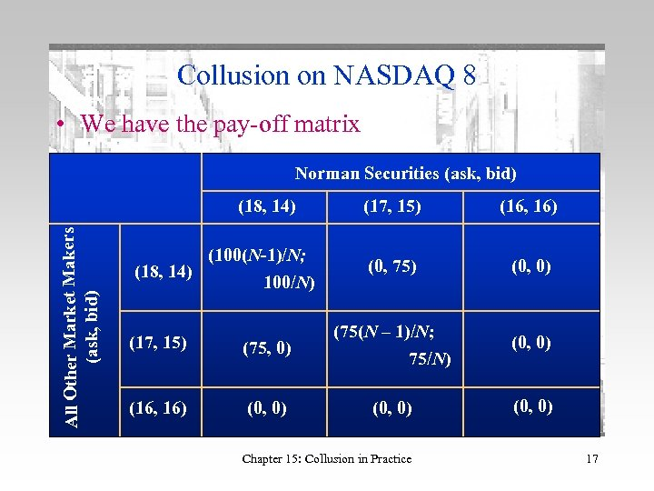 Collusion on NASDAQ 8 • We have the pay-off matrix Norman Securities (ask, bid)