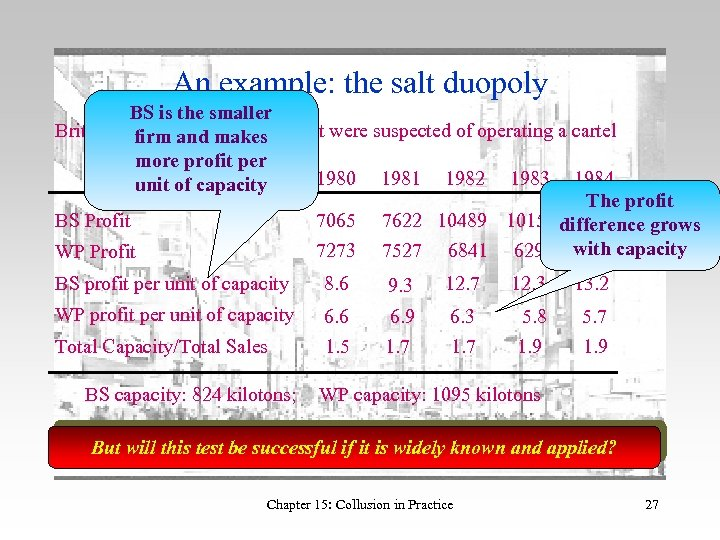 An example: the salt duopoly BS is the smaller British Salt andand makes Point