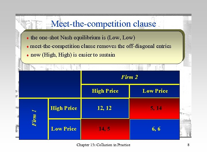 Meet-the-competition clause the one-shot Nash equilibrium is (Low, Low) meet-the-competition clause removes the off-diagonal