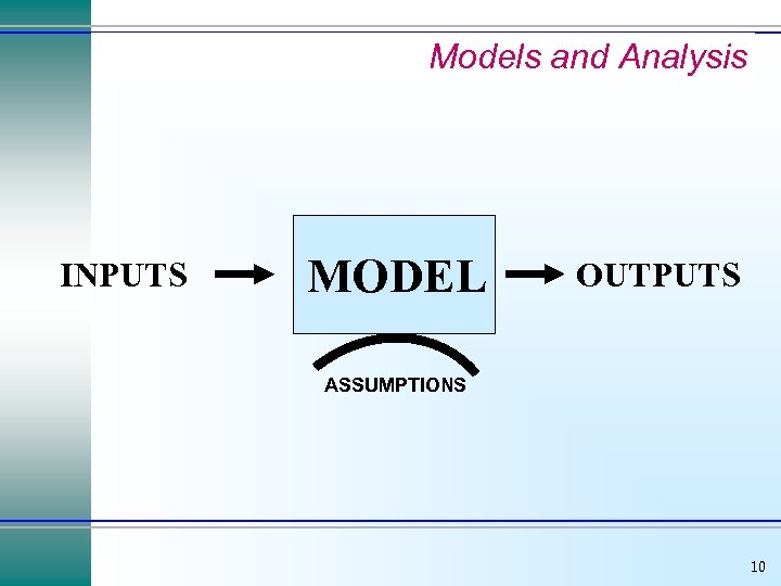 Models and Analysis INPUTS MODEL OUTPUTS ASSUMPTIONS 10