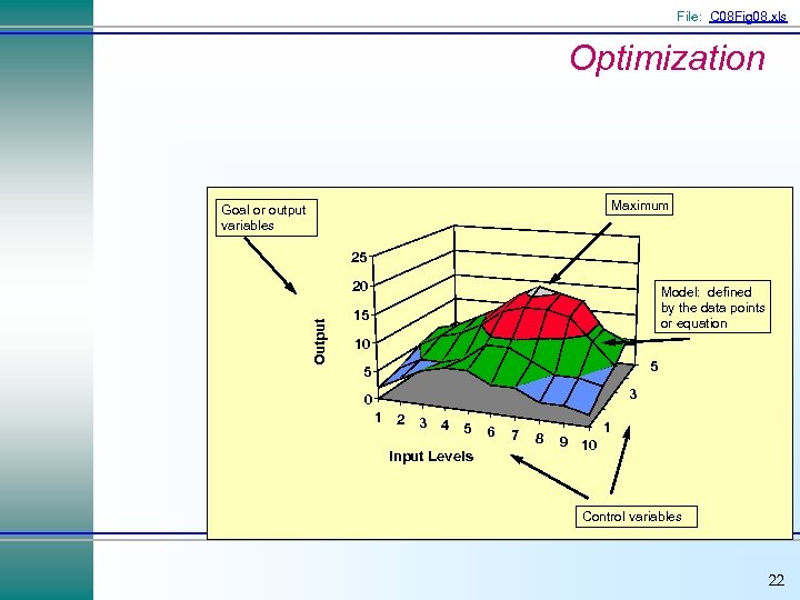 File: C 08 Fig 08. xls Optimization Maximum Goal or output variables 25 Output