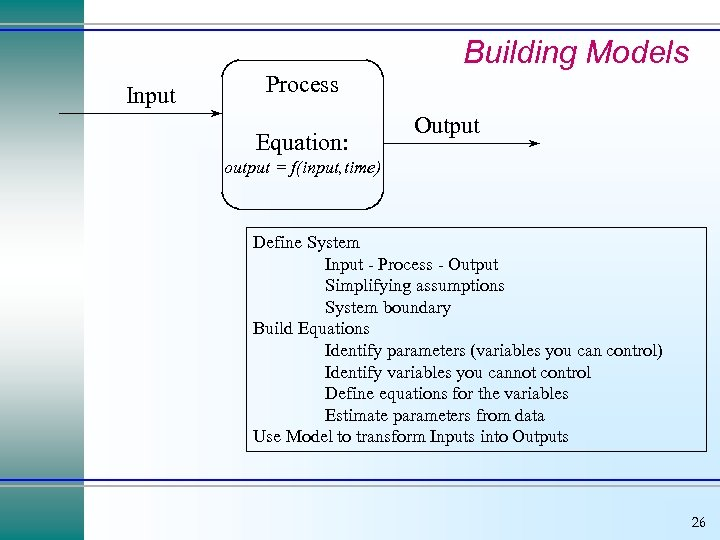 Building Models Input Process Equation: Output output = f(input, time) Define System Input -