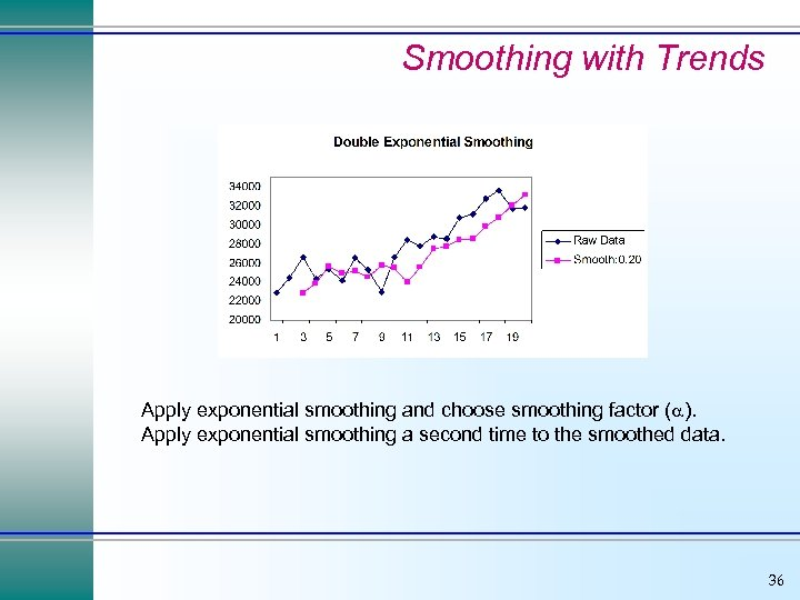Smoothing with Trends Apply exponential smoothing and choose smoothing factor ( ). Apply exponential