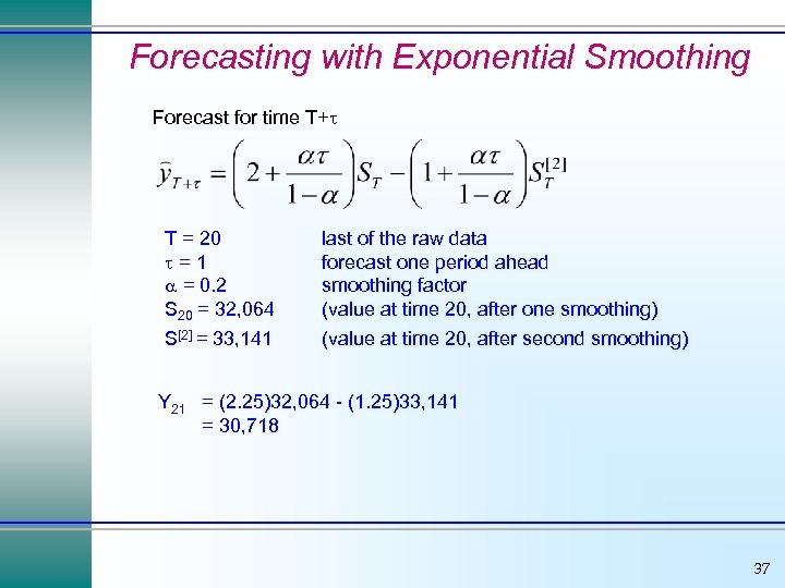Forecasting with Exponential Smoothing Forecast for time T+ T = 20 =1 = 0.