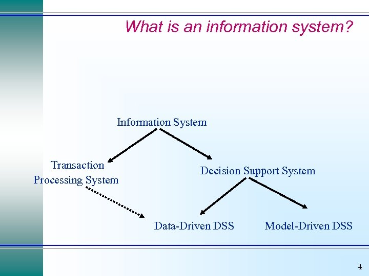 What is an information system? Information System Transaction Processing System Decision Support System Data-Driven
