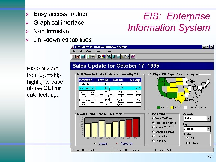 Ø Ø Easy access to data Graphical interface Non-intrusive Drill-down capabilities EIS: Enterprise Information