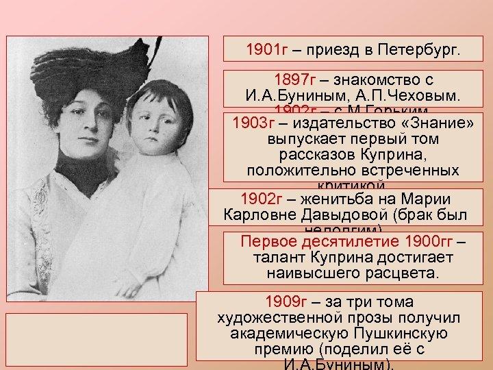 1901 г – приезд в Петербург. 1897 г – знакомство с И. А. Буниным,