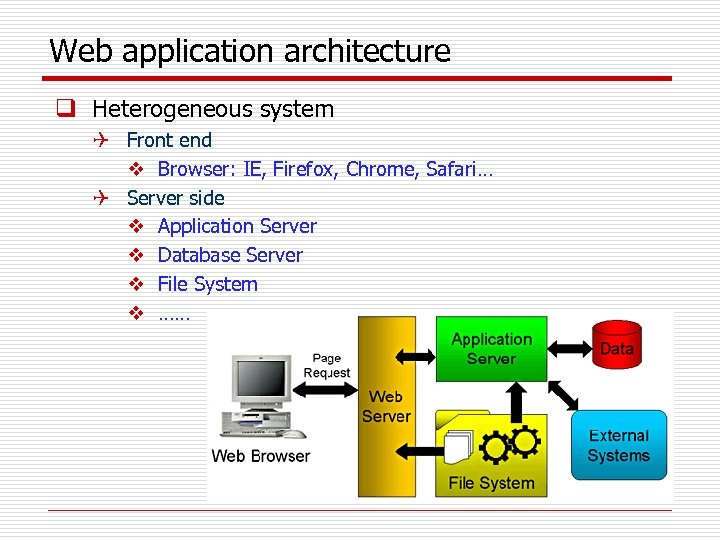 Web application architecture q Heterogeneous system Q Front end v Browser: IE, Firefox, Chrome,