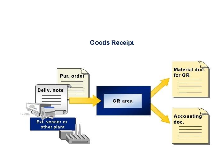 Goods Receipt