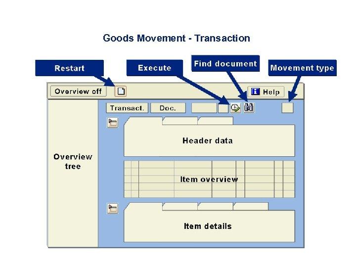 Goods Movement - Transaction