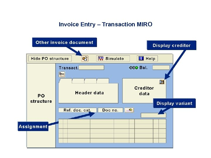 Invoice Entry – Transaction MIRO