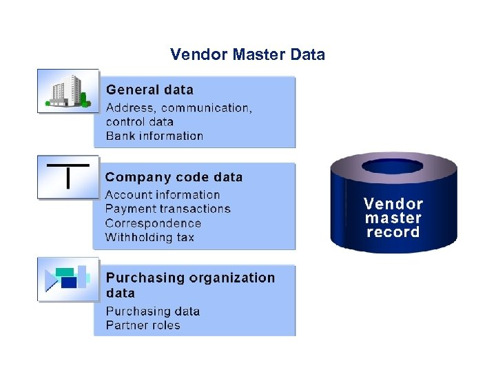Vendor Master Data